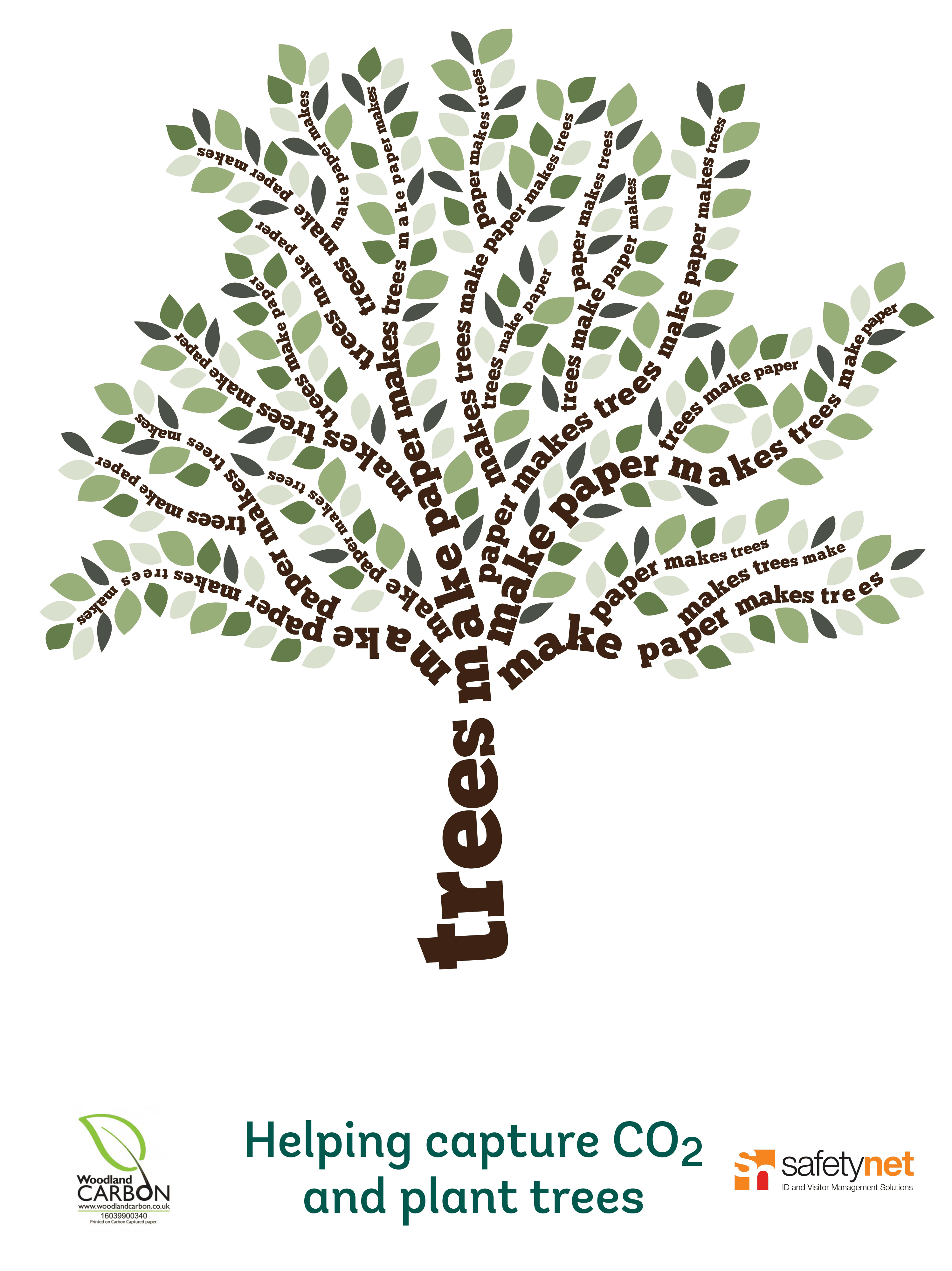 Trees make paper poster